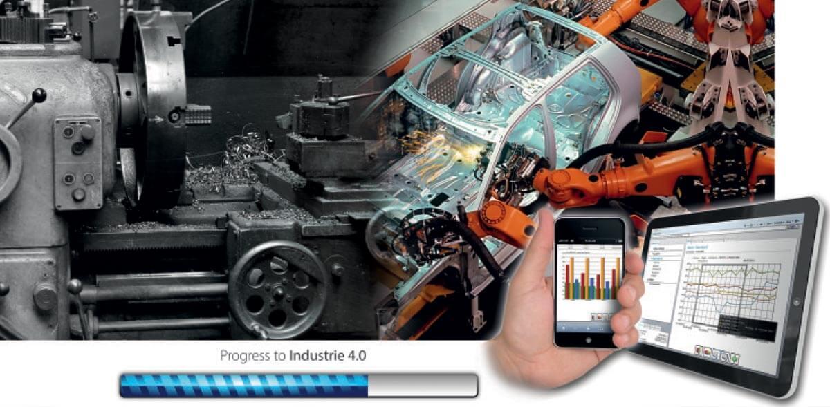 PROXIA Forschung Industrie 4.0 Schaubild