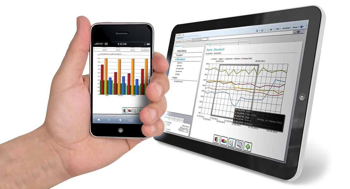 PROXIA Produkt MES-Software Schaubild 5