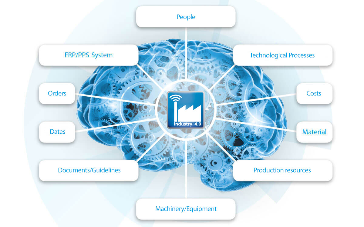 PROXIA Product IT-Production memory image