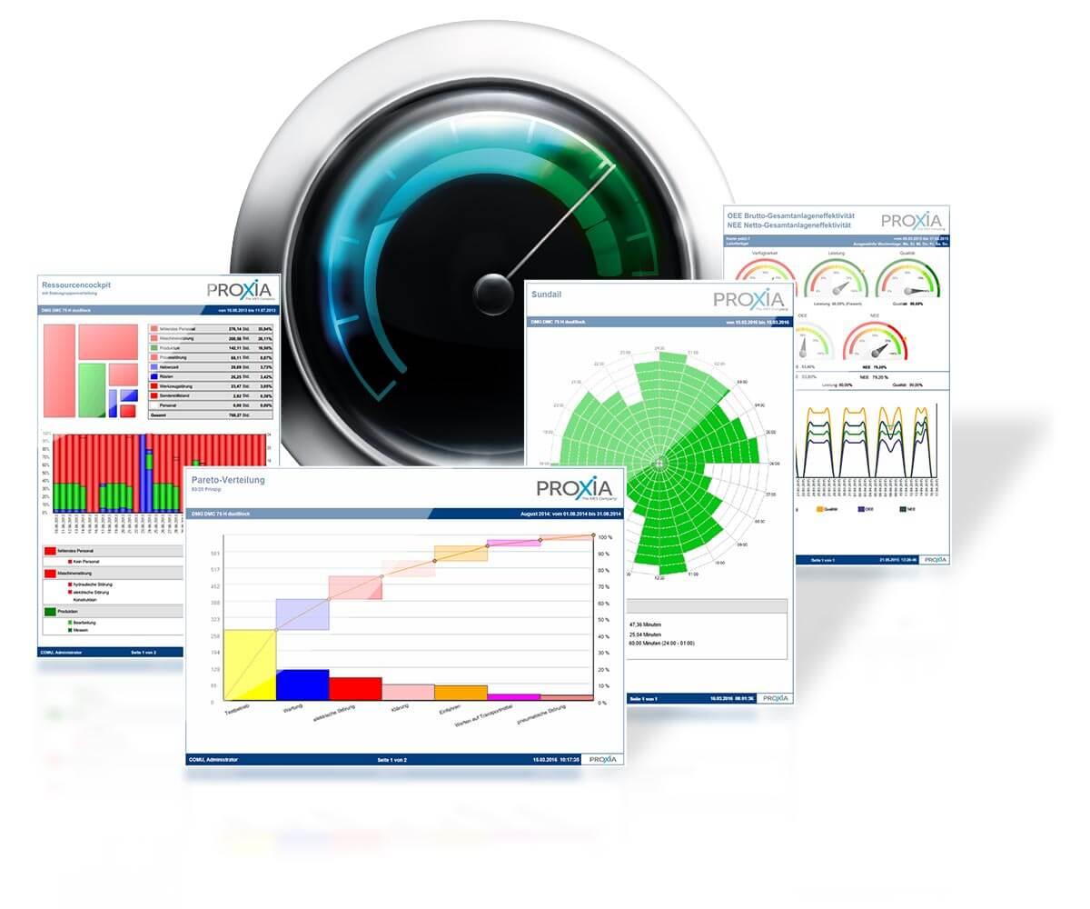 PROXIA Produkt OEE/KPI Zjišťování ukazatelů statistika