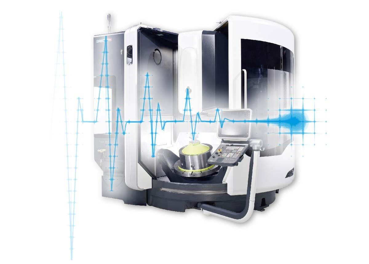 PROXIA Produkt MDE Maschinen-EKG