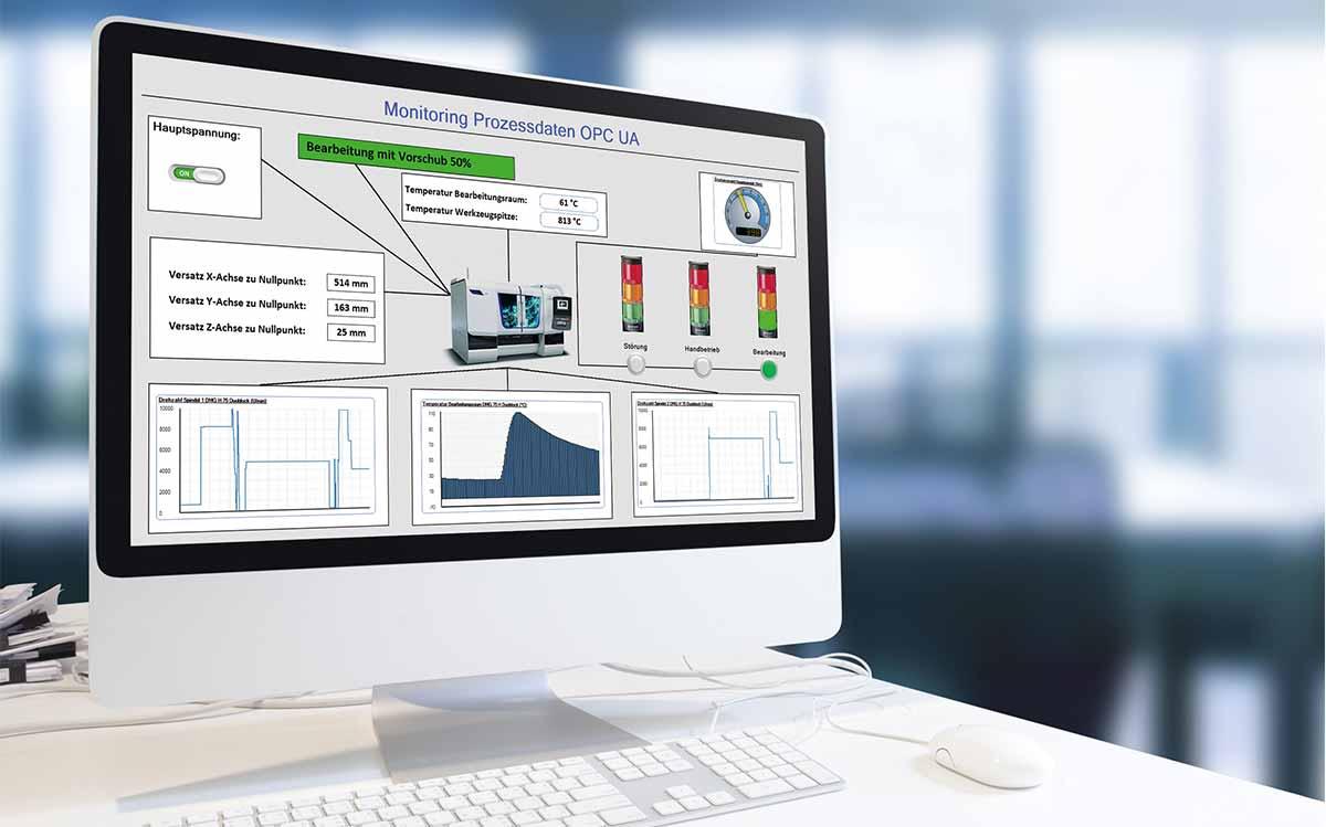 PROXIA Produkt Prozessdaten-Modul Anwendungsbeispiel 2