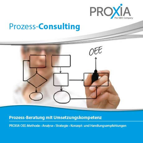 PROXIA Prospekt Prozess-Consulting