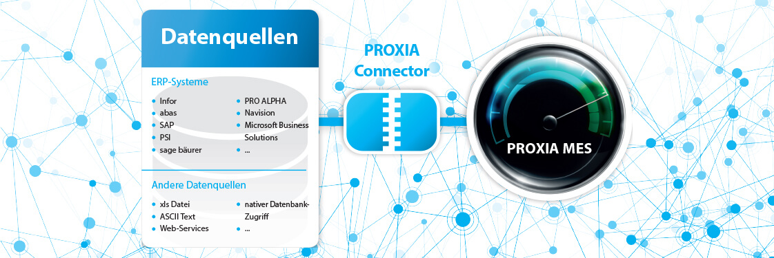 PROXIA Presse MES-System vs. ERP-Anbieter