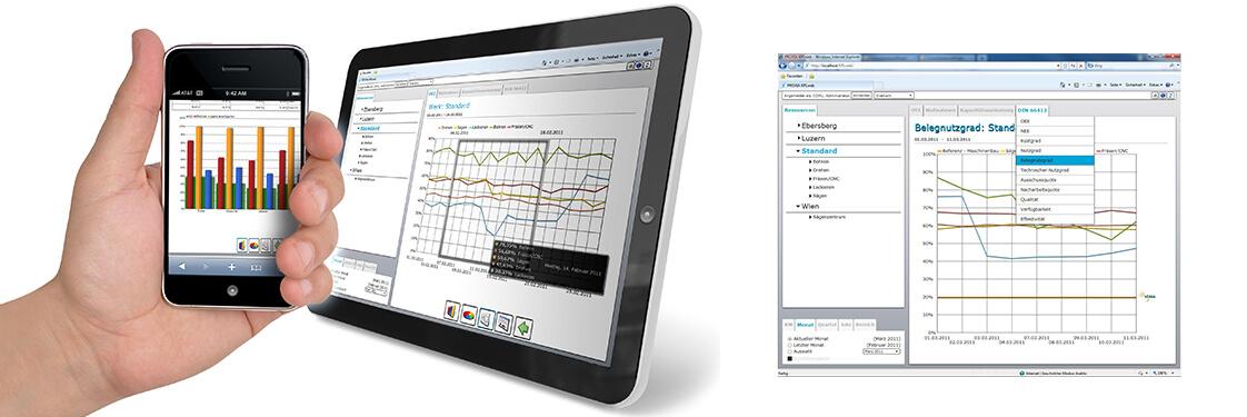 PROXIA KPI.web – Online-Kennzahlen in Echtzeit