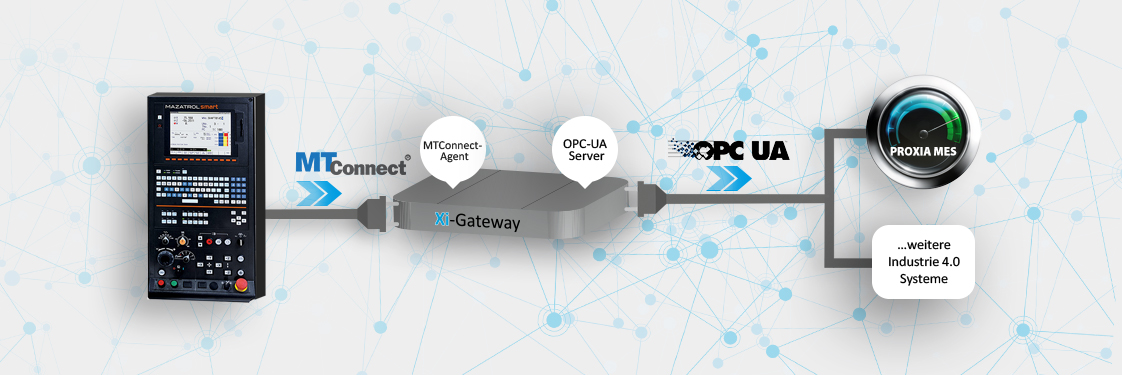 Smart and universal networking with MTConnect and OPC-UA